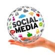 5-Part Social Media Workshop